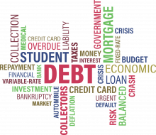 Word cloud with common words associated with debt and budgeting